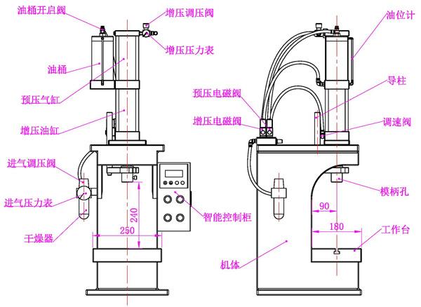 气液增压机结构图